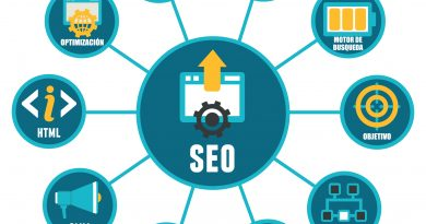 seo strategia Marketing